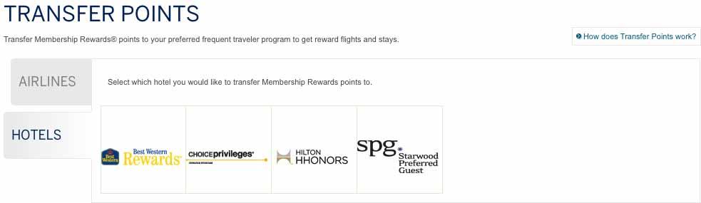 Amex Membership Rewards Transfer 4