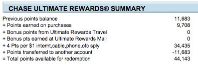 Chase UR Summary